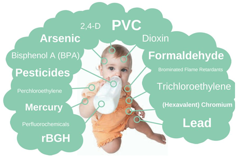 BabyChemicals.png