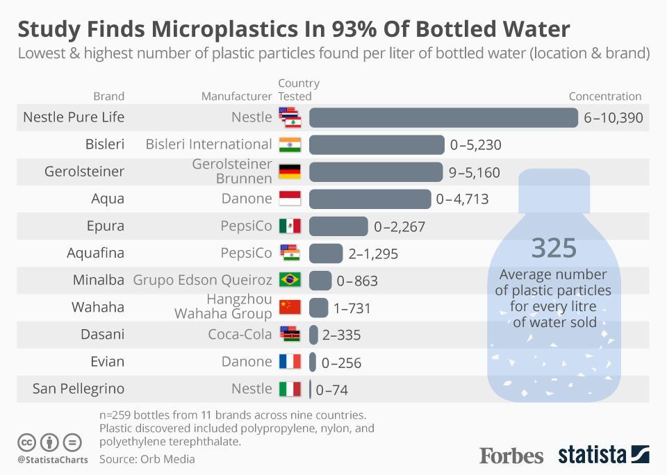 20180315_Plastic_Water.jpg