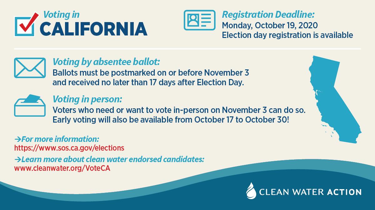 California voter information graphic