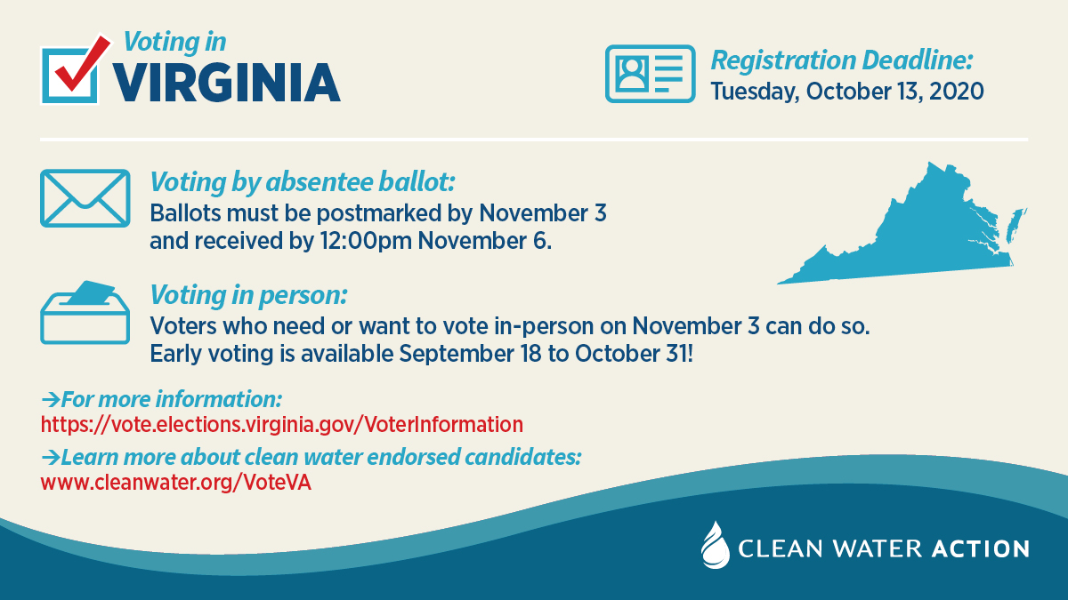 Virginia voter information