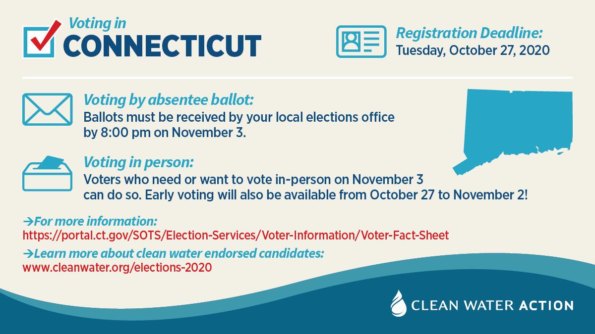 Connecticut voter information