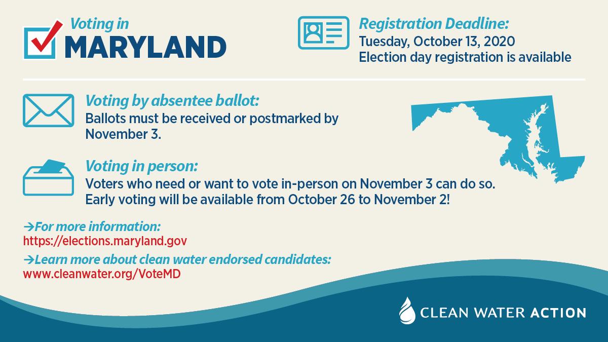 Maryland voter information