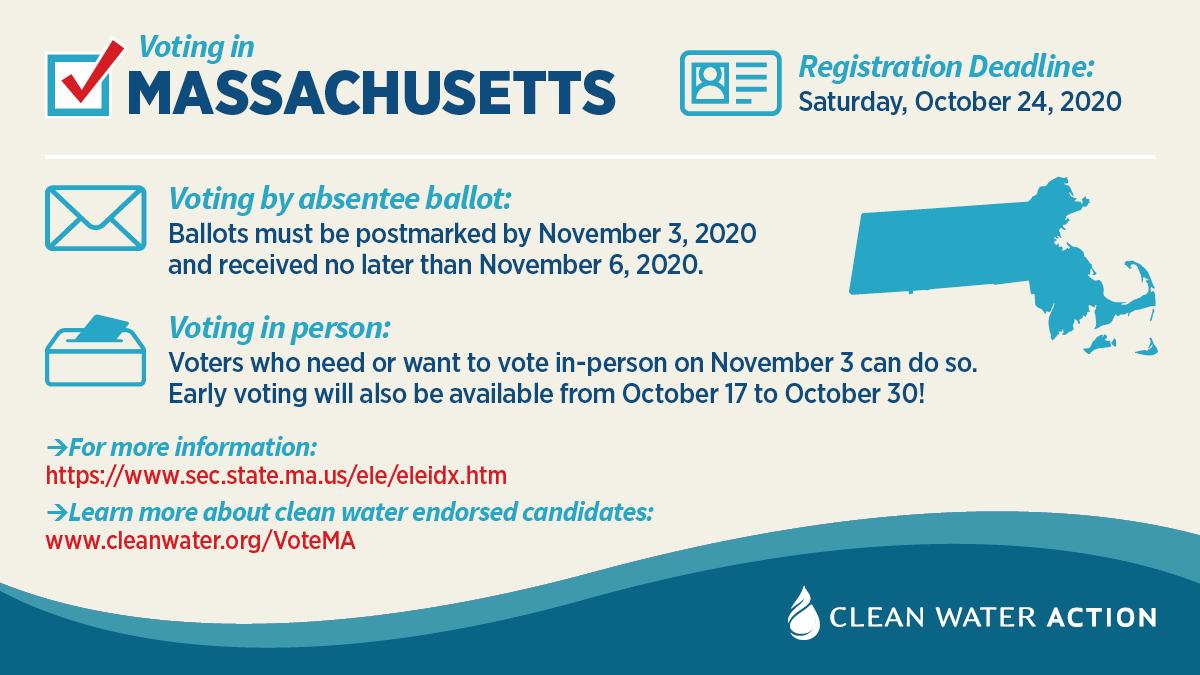 Massachusetts voter information
